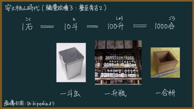 【日本史】石高制とは(太閤検地とは)東大卒の元社会科教員がわかりやすく解説